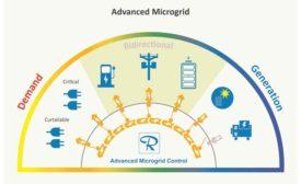 MicrogridControl