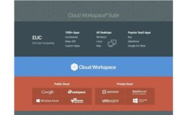 Cloud Workspace Suite 5.1