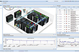 Power Management from Server Technology
