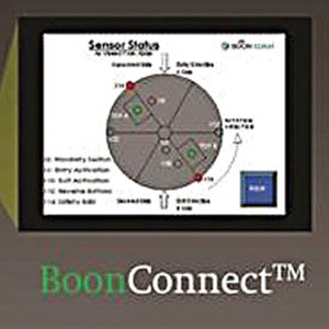 Security Software from Boon Edman, Inc.