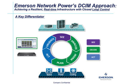 DCIM from Emerson Network Power