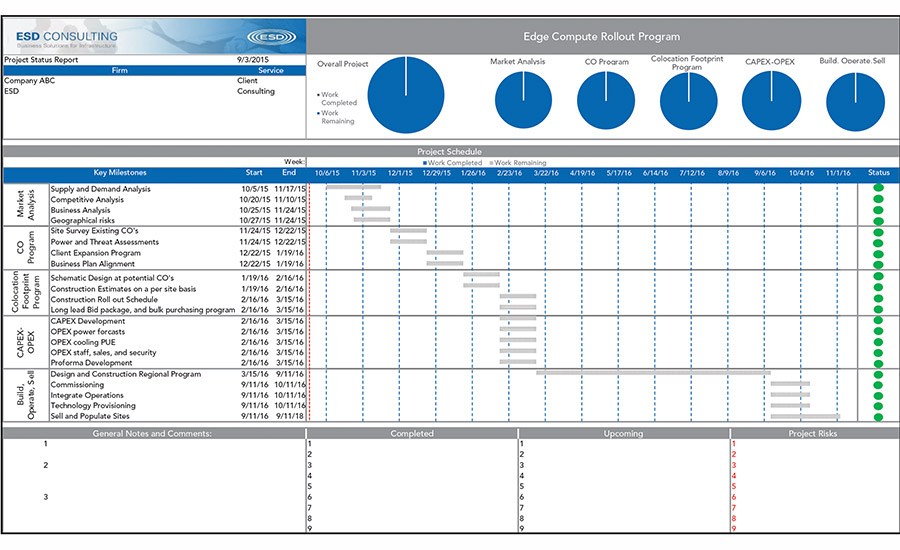 Executing Program Roll-Outs | 2015-12-01 | Mission Critical