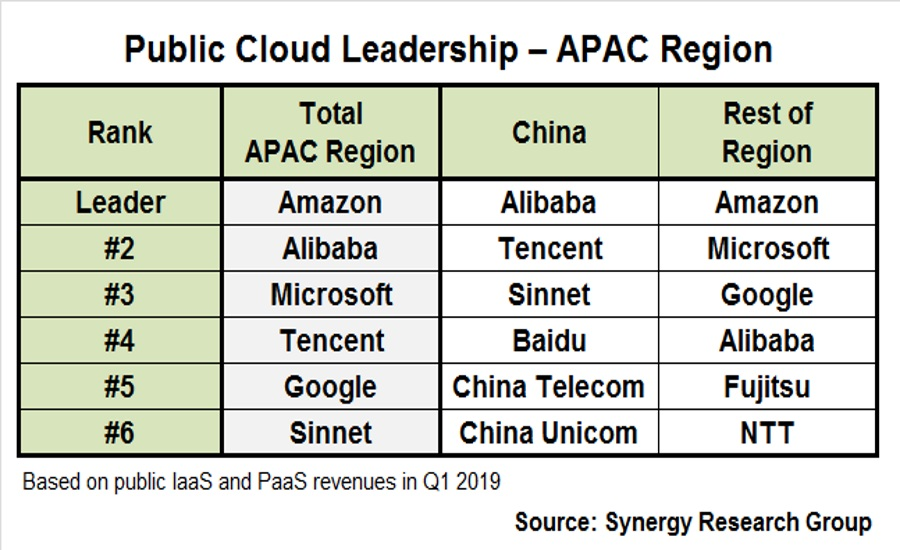 Report: Chinese Companies Now Account for 40% Of The APAC