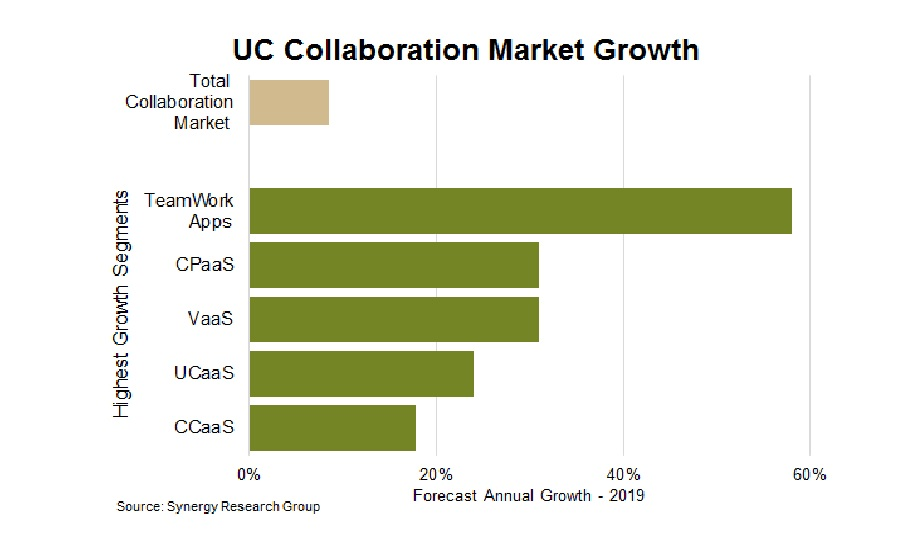 12319-UC-Collaboration.jpg