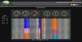 300x300 Power Analytics