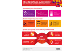7.8.15 IBM Cloud Product